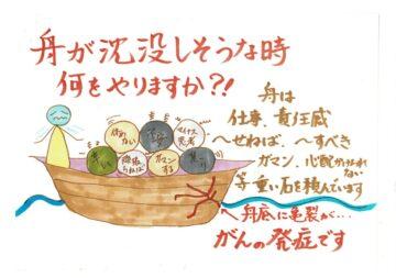 体を船に例えて健康を考えてみました!